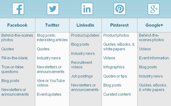 contoh konten pada sosial media