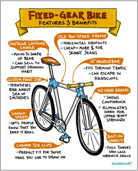 contoh produk benefit