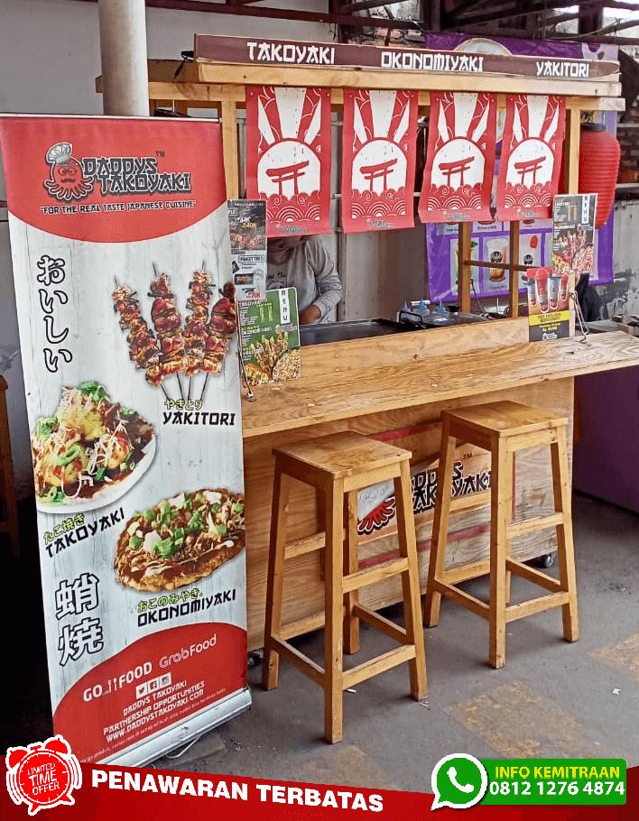 Peluang Usaha Bisnis Waralaba Makanan di Jakarta